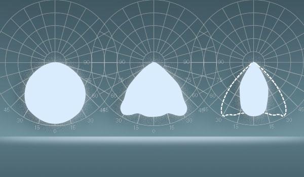 Lichtverteilungen: Standard, weitstrahlend, tiefstrahlend.